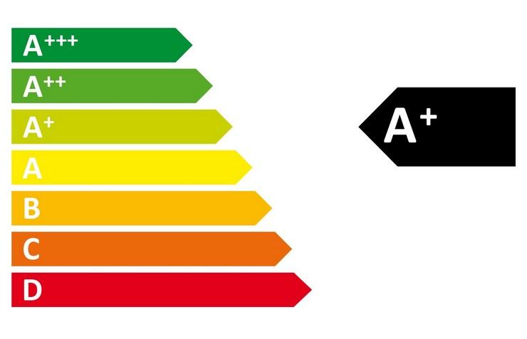 Класс энергопотребления A