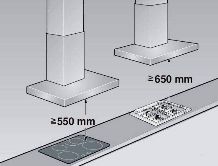 Нормы расстояния от плиты до вытяжки