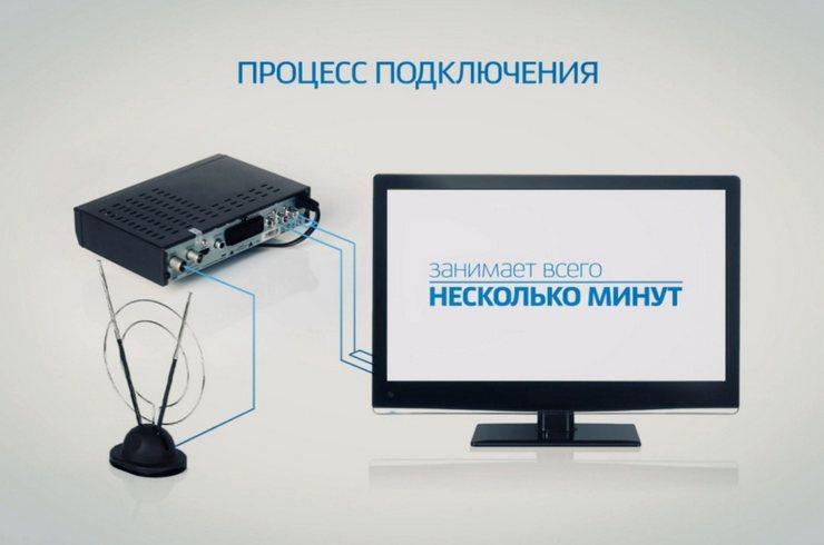 Как установить и подключить цифровое эфирное телевидение