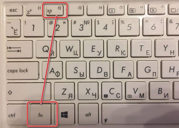 Специальная комбинация клавиш