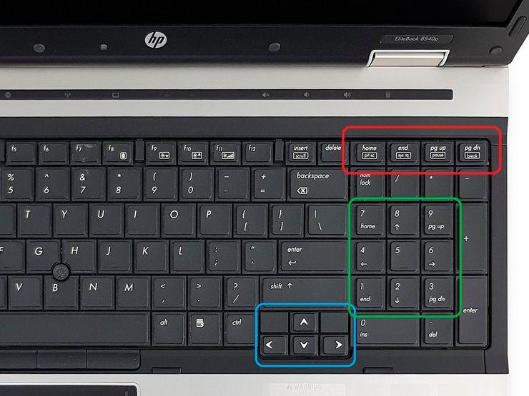 Назначение клавиш ноутбука с описанием